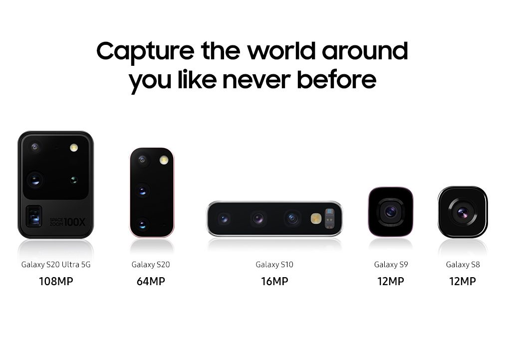Capture the world around you like never before